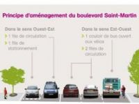 How the new traffic flow will look - Graphic: Mairie de Paris
