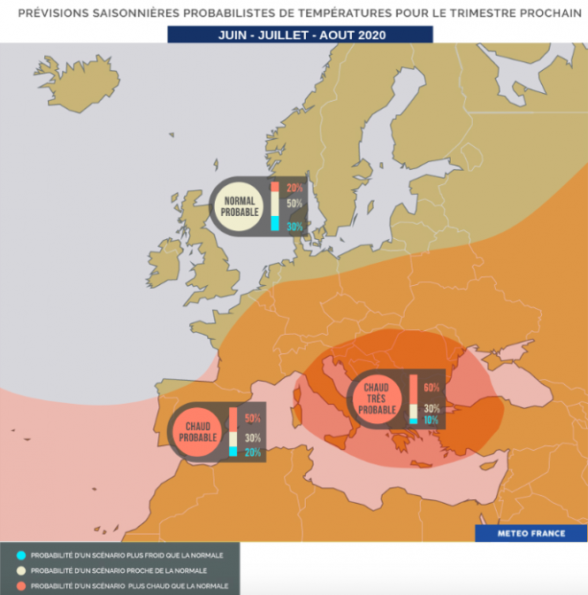 Map showing hot temperature predictions in Europe for June, July and August 2020. Temperatures in France are expected to be higher than normal. Météo-France.