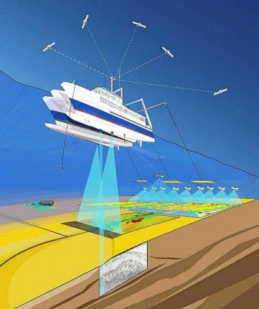 Graphic of survey vessel scanning sea floor